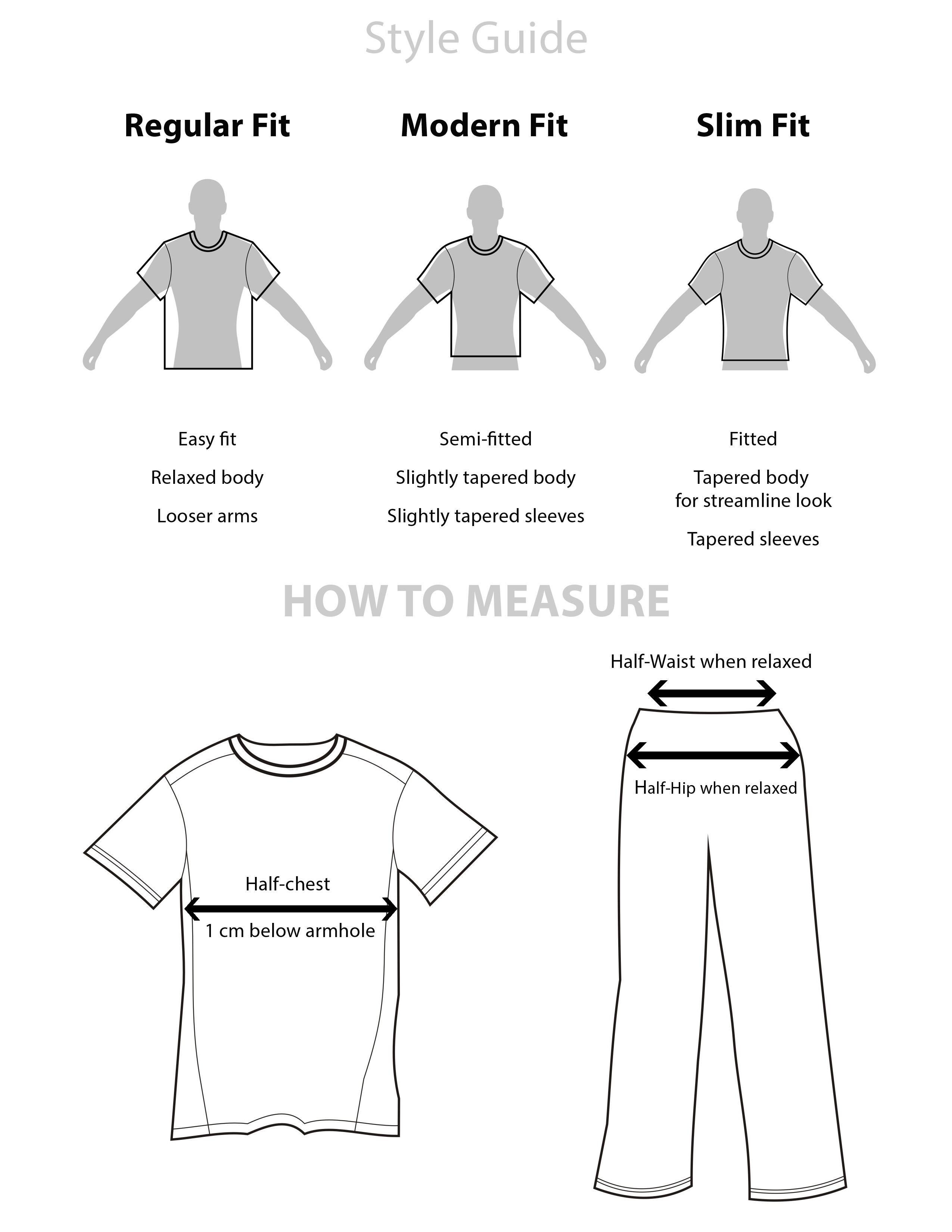 How to Measure - Ramo